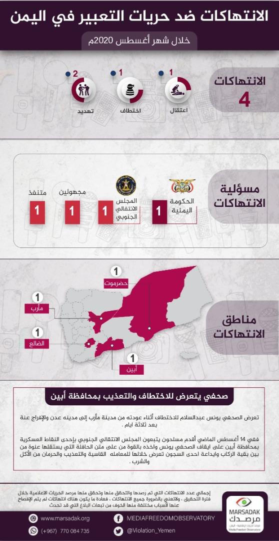 تقرير لمرصد الحريات الإعلامية: 4 حالات انتهاك ضد الحريات الإعلامية خلال شهر اغسطس 2020