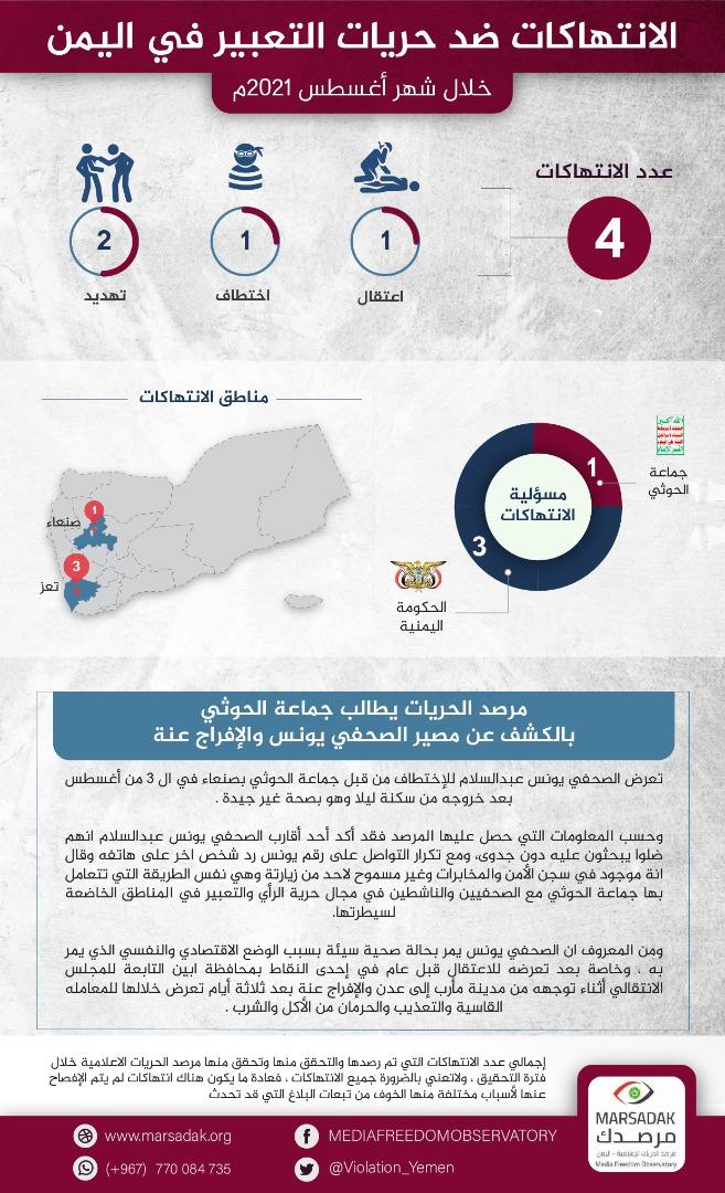 تقرير لمرصد الحريات الإعلامية: 4 حالات انتهاك ضد الحريات الإعلامية خلال شهر اغسطس2021م