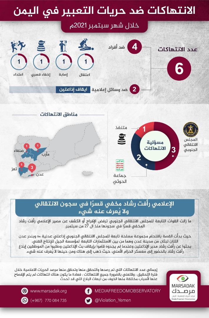 تقرير لمرصد الحريات الإعلامية: 6 حالات انتهاك ضد الحريات الإعلامية خلال شهر سبتمبر 2021م